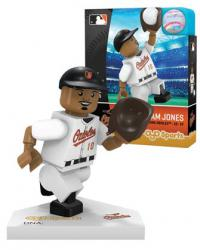 #10 Adam Jones Baltimore Orioles